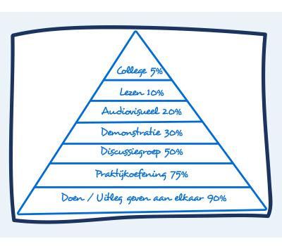 Piramide van Bales